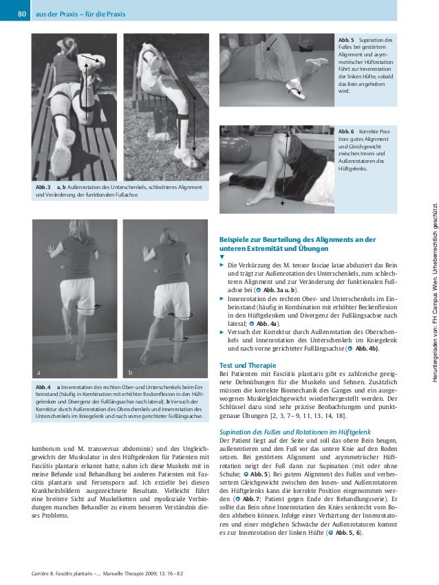 lumborum und M. transversus abdominis) und des Ungleich- gewichts der Muskulatur in den Hüftgelenken für Patienten mit Fas...