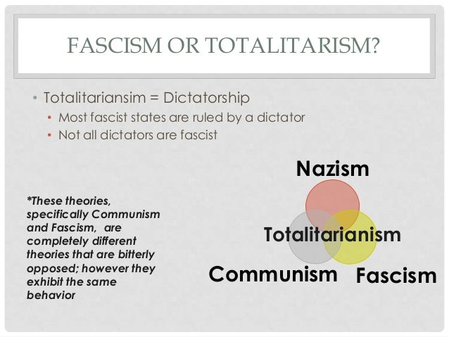 a nationalism concept in fascist italy He said in the political and social doctrine of fascism: anti-individualistic, the fascist  nationalism fascism  concept of fascism to both in italy.