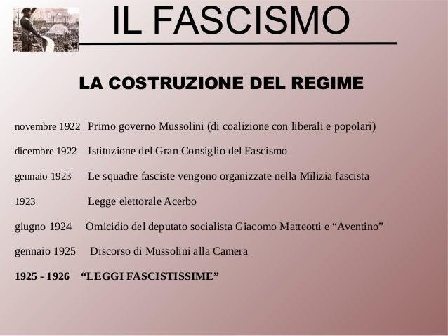 Discorso Camera Mussolini : Il discorso di benito mussolini youtube