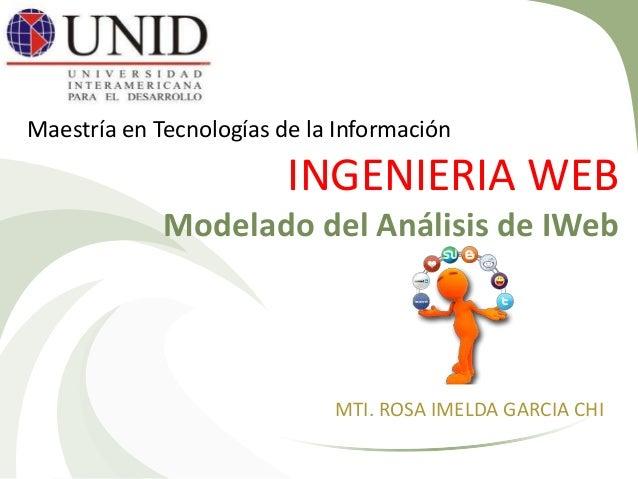 Maestría en Tecnologías de la Información                           INGENIERIA WEB             Modelado del Análisis de IW...