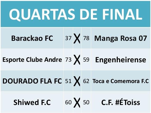 QUARTAS DE FINAL  Barackao FC     37   X 78 Manga Rosa 07Esporte Clube Andre 73 X 59 EngenheirenseDOURADO FLA FC 51 X 62 T...