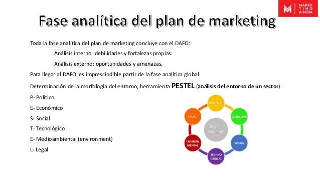 Toda la fase analítica del plan de marketing concluye con el DAFO: Análisis interno: debilidades y fortalezas propias. Aná...