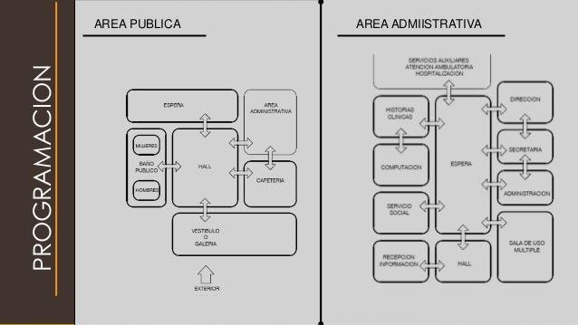 PROGRAMACION AREA PUBLICA AREA ADMIISTRATIVA