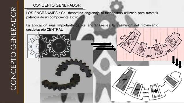 CONCEPTOGENERADOR CONCEPTO GENERADOR LOS ENGRANAJES : Se denomina engranaje al mecanismo utilizado para trasmitir potencia...