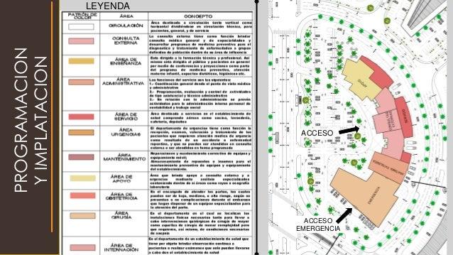 PROGRAMACION YIMPLATACION LEYENDA ACCESO ACCESO EMERGENCIA