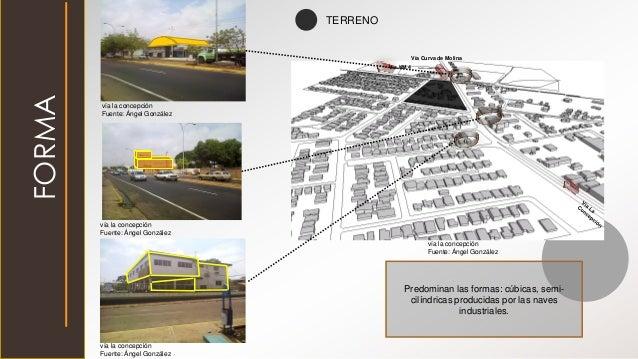 FORMA Predominan las formas: cúbicas, semi- cilíndricas producidas por las naves industriales. Vía Curva de Molina Vía KM ...