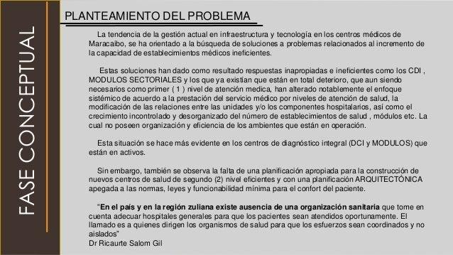 FASECONCEPTUAL PLANTEAMIENTO DEL PROBLEMA La tendencia de la gestión actual en infraestructura y tecnología en los centros...