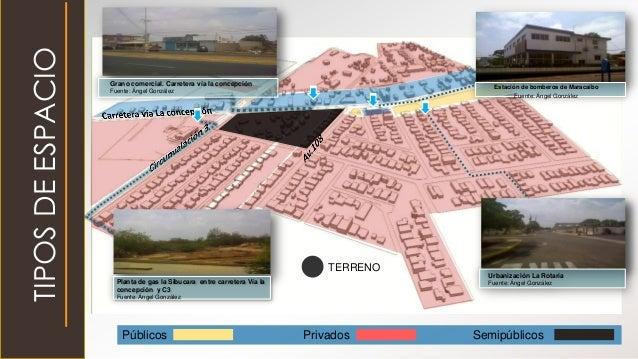 Públicos Privados Semipúblicos Estación de bomberos de Maracaibo Fuente: Ángel González Urbanización La Rotaria Fuente: Án...