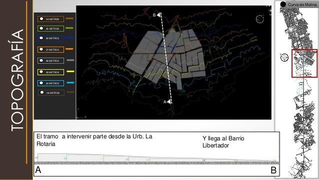 08-METROS 40-METROS 39-METROS 38-METROS 37-METROS 36-METROS 35-METROS 34-METROS TOPOGRAFÍA Curva de Molina B A A B El tram...