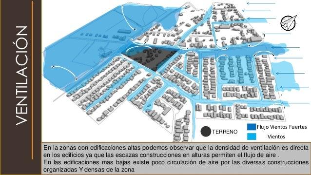 VENTILACIÓN En la zonas con edificaciones altas podemos observar que la densidad de ventilación es directa en los edificio...