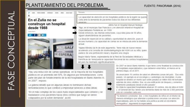 FASECONCEPTUAL PLANTEAMIENTO DEL PROBLEMA FUENTE: PANORAMA (2016)