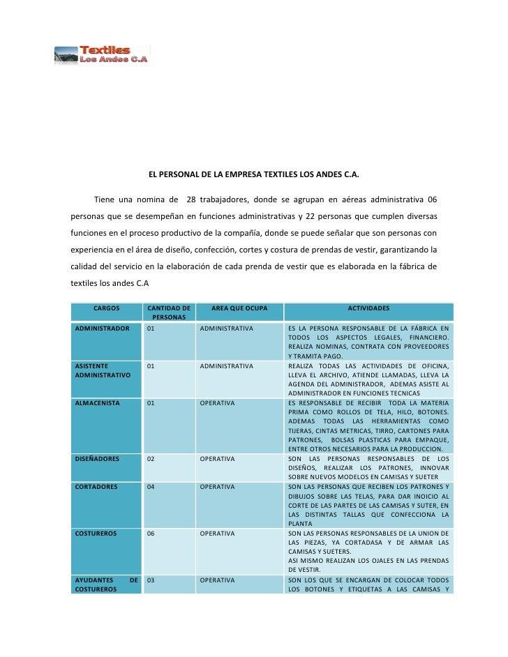EL PERSONAL DE LA EMPRESA TEXTILES LOS ANDES C.A.      Tiene una nomina de 28 trabajadores, donde se agrupan en aéreas adm...