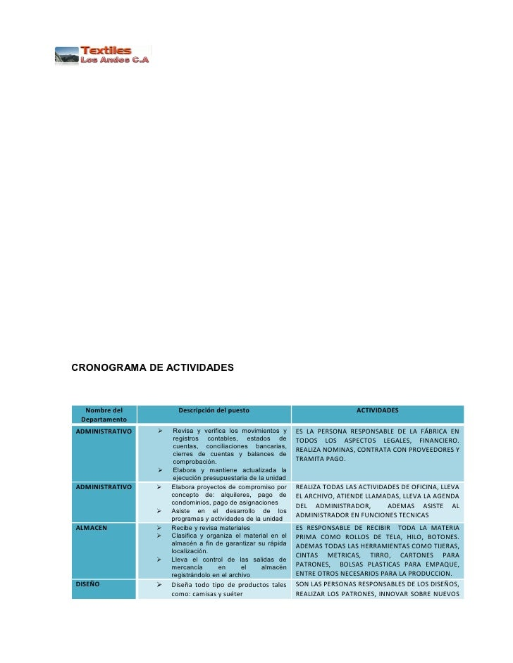 CRONOGRAMA DE ACTIVIDADES  Nombre del           Descripción del puesto                                  ACTIVIDADES Depart...