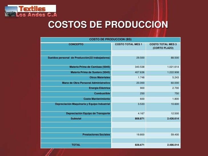 COSTOS DE PRODUCCION                                 COSTO DE PRODUCCION (BS)               CONCEPTO                      ...