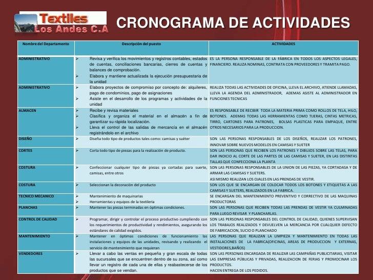 CRONOGRAMA DE ACTIVIDADES Nombre del Departamento                          Descripción del puesto                         ...