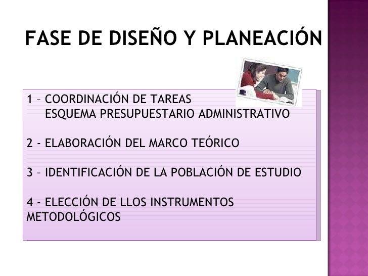 FASE DE DISEÑO Y PLANEACIÓN 1 – COORDINACIÓN DE TAREAS ESQUEMA PRESUPUESTARIO ADMINISTRATIVO 2 - ELABORACIÓN DEL MARCO TEÓ...