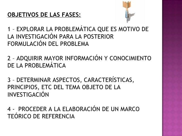 OBJETIVOS DE LAS FASES: 1 – EXPLORAR LA PROBLEMÁTICA QUE ES MOTIVO DE LA INVESTIGACIÓN PARA LA POSTERIOR FORMULACIÓN DEL P...