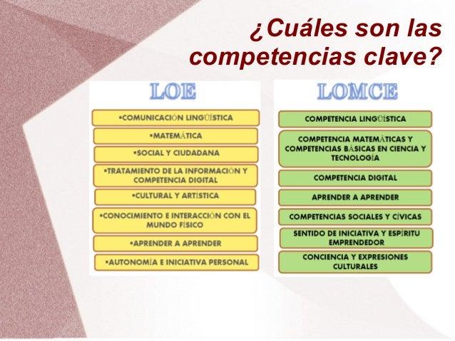 Integración de las competencias clave en el ámbito educativo