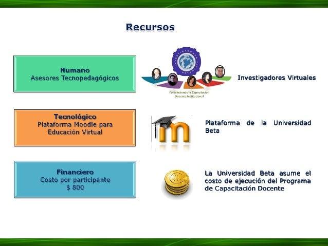 Fase planificación investigadores virtuales