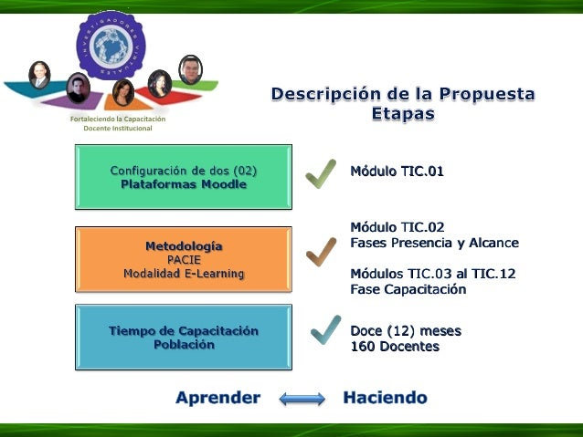 Busca incluir las TIC´s en la educación, pensandoen el docente como el primer motor del proceso de           aprendizaje (...