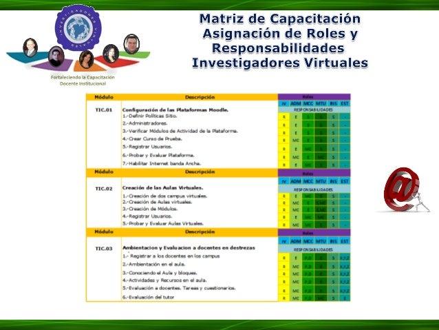 Investigadores VirtualesPlataforma   de   la   UniversidadBetaLa Universidad Beta asume elcosto de ejecución del Programad...