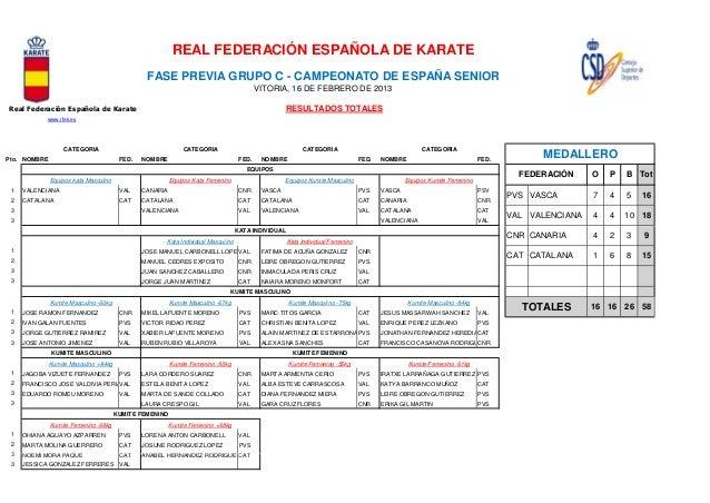 REAL FEDERACIÓN ESPAÑOLA DE KARATE                                                FASE PREVIA GRUPO C - CAMPEONATO DE ESPA...