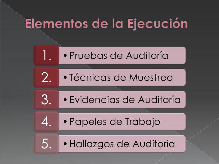 Elementos de la Ejecución<br />