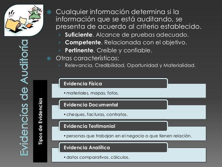 Cualquier información determina si la información que se está auditando, se presenta de acuerdo al criterio establecido.<b...