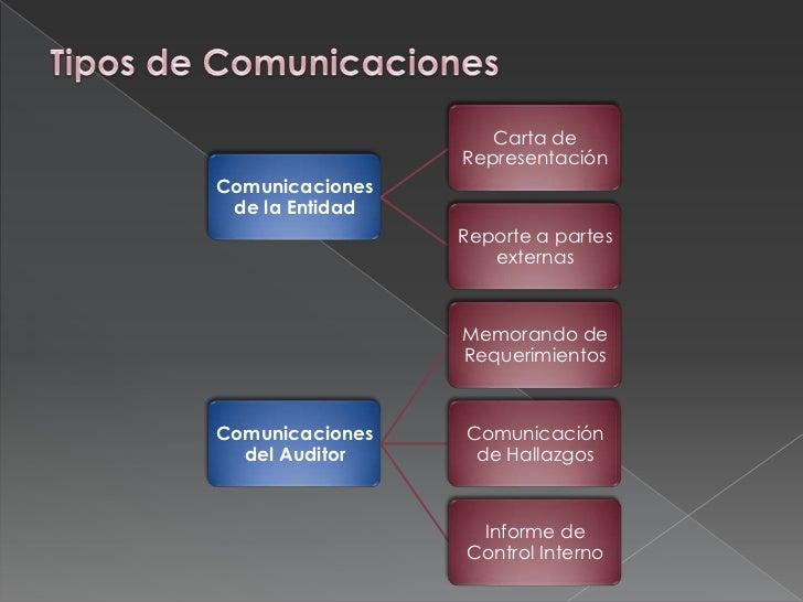 Tipos de Comunicaciones<br />