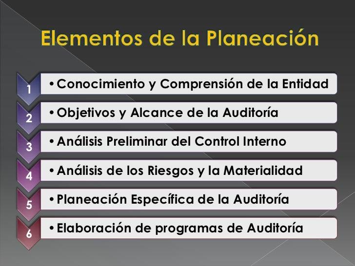 Elementos de la Planeación<br />