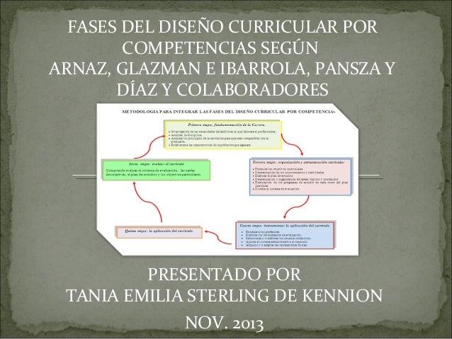 FASES DEL DISEÑO CURRICULAR POR COMPETENCIAS SEGÚN ARNAZ, GLAZMAN E IBARROLA, PANSZA Y DÍAZ Y COLABORADORES  PRESENTADO PO...