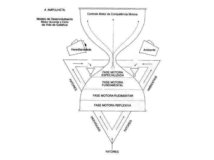 Educação Física Escolar – 3as. e 4as. séries                                                                              ...