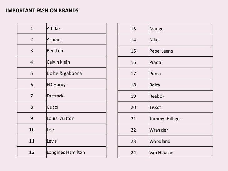 Dress Brands List