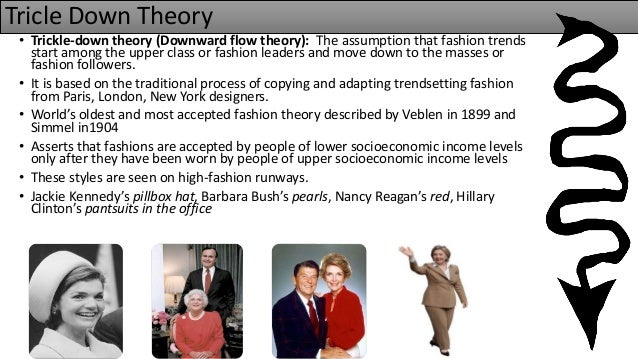 Trickle down theory in fashion 24