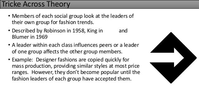 Trickle Across Theory Fashion Definition Essay - image 2
