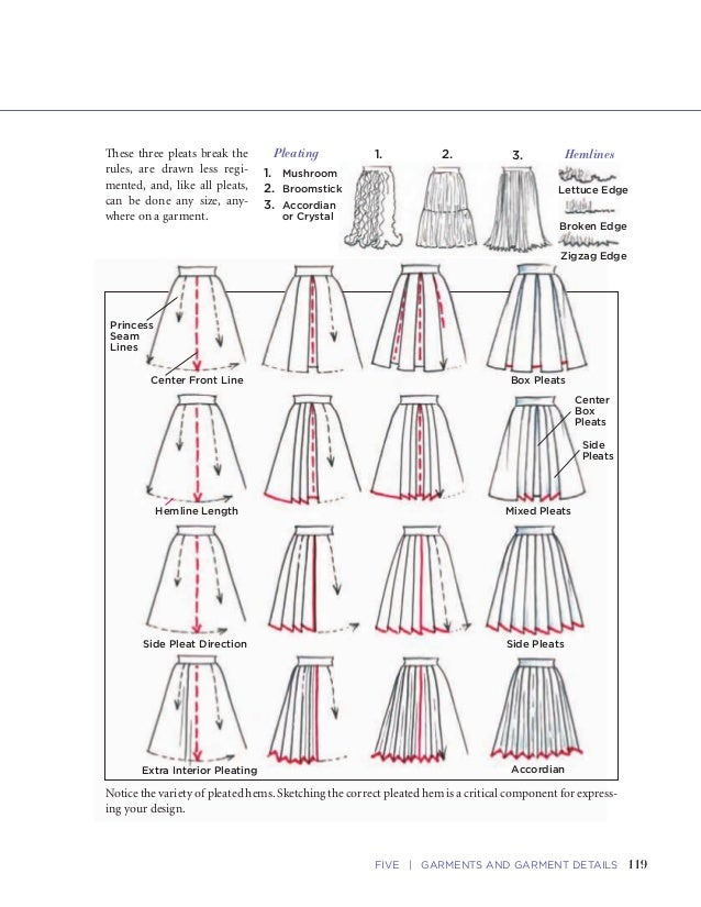 Fashion sketchbook pleats accordian 29 119five garments and garment details118 fashion sketchbook fandeluxe Image collections
