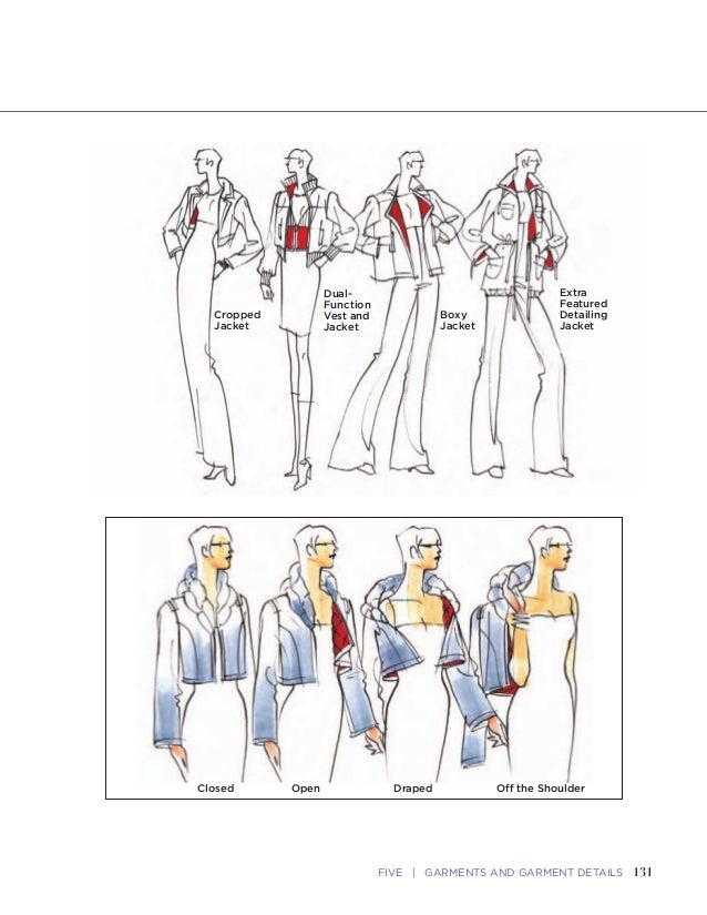 131FIVE   GARMENTS AND GARMENT DETAILSFASHION SKETCHBOOK Drawing Jackets 130 Below is an example of a short, cropped jacke...