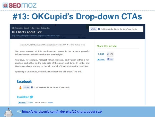 Okcupid profile picture blog
