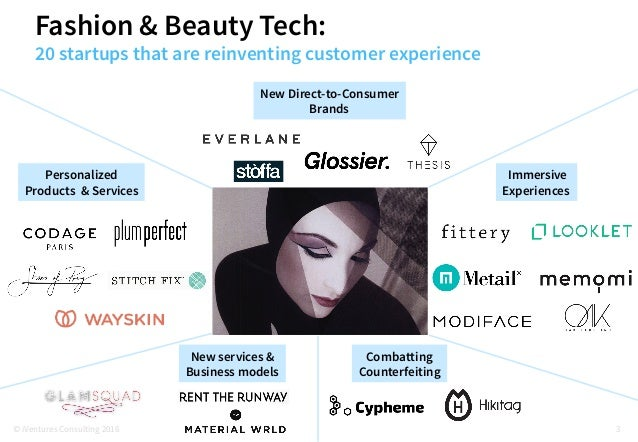 FASHION & BEAUTY TECH: 20 STARTUPS THAT ARE REINVENTING CUSTOMER EXPERIENCE Slide 3