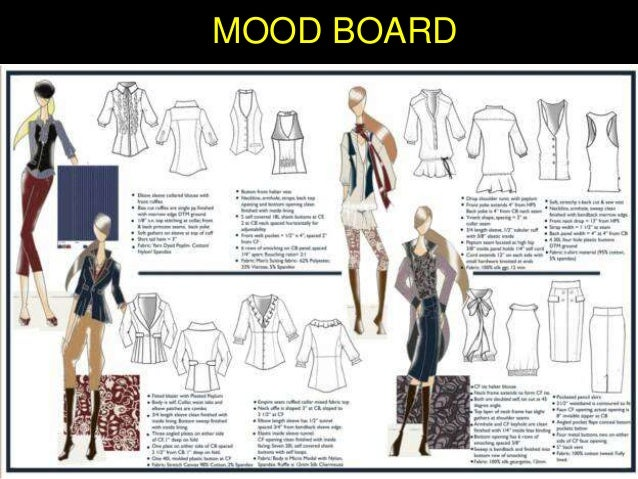 Fashion Trend Board Layout