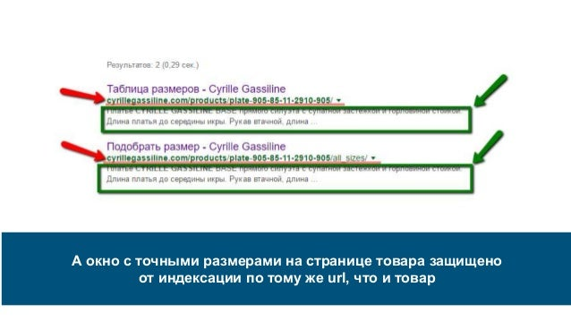 А окно с точными размерами на странице товара защищено от индексации по тому же url, что и товар