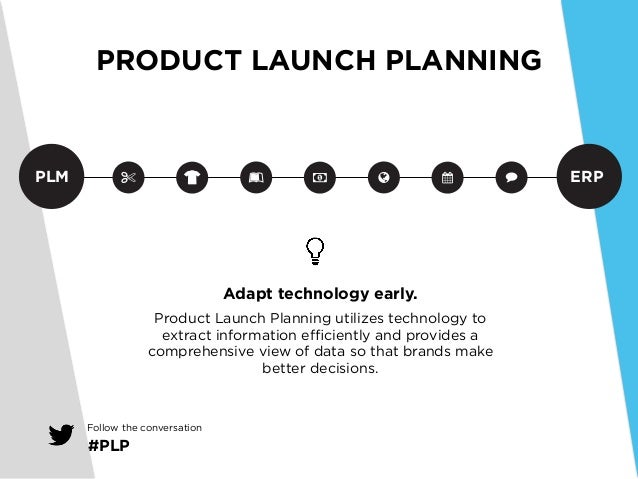 An Introduction to Product Launch Planning