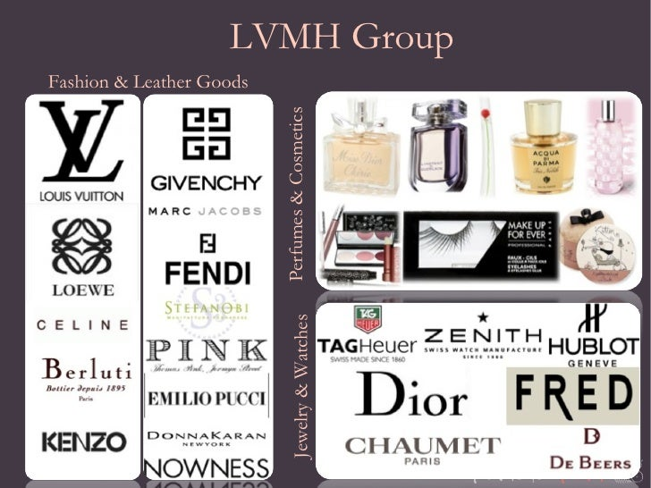 lvmh s diversification strategy in luxury goods Lvmh: diversification strategy into luxury goods essays: over 180,000 lvmh: diversification strategy into luxury goods essays, lvmh: diversification strategy into luxury goods term papers, lvmh: diversification strategy into luxury goods research paper, book reports 184 990 essays, term and research papers.