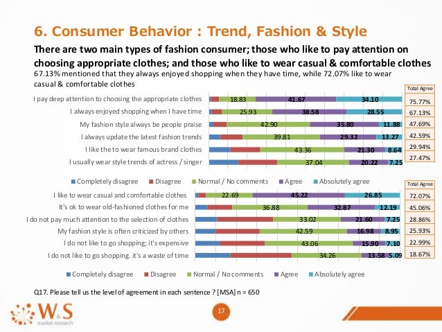 "consumer bahvior fashion market For courses in consumer behavior in fashion and highlights for students cultural differences in consumer behavior ""marketing opportunities"" and ""marketing."