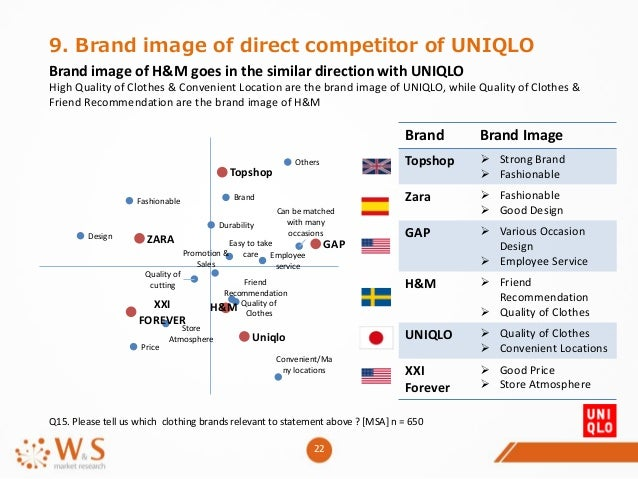 brands market analysis New for 2017 largest global analysis of its kind: 1,500 global brands, more than 300,000 people, 33 countries and 15 different industry sectors better business results: meaningful brands have outperformed the stock market by 206% over the last 10 years.