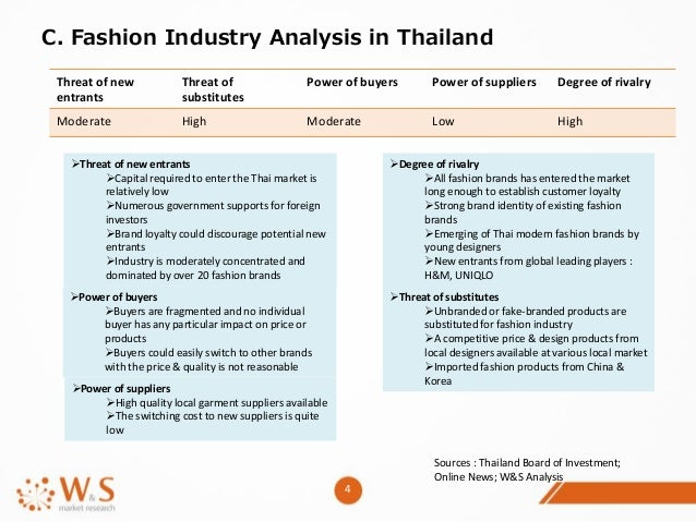 thailand fashion industry With three decades experience in the fashion industry online platform and store for productions by thai and foreign thailand-based fashion designers.