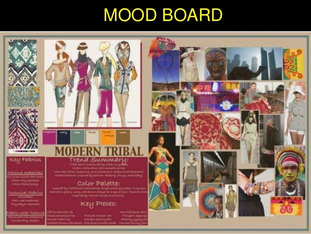 Fashion Mood Board