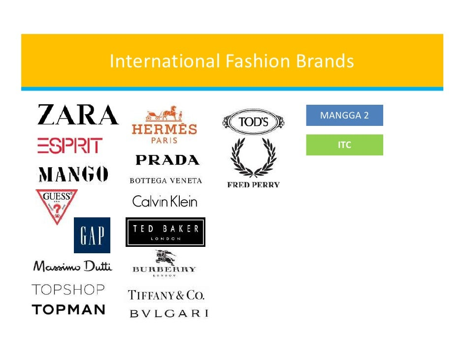 Fashion Brands From India