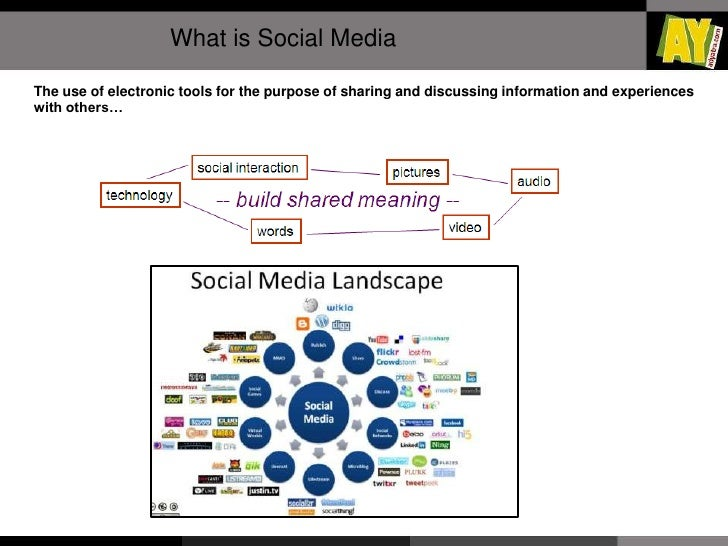 What is Social Media<br />The use of electronic tools for the purpose of sharing and discussing information and experience...