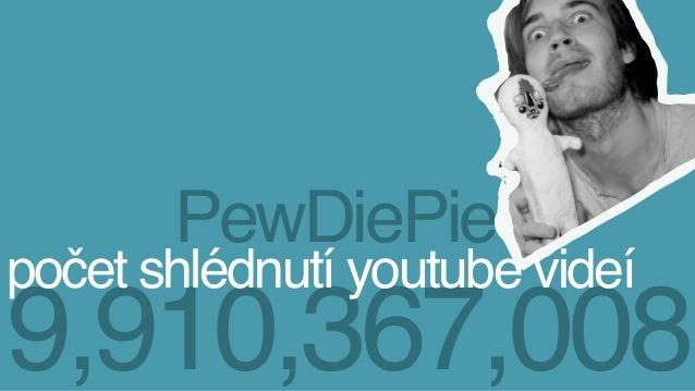 by si pořídilo výrobek na doporučení youtubera 21%